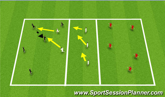 Football/Soccer Session Plan Drill (Colour): 5v2 Pressing