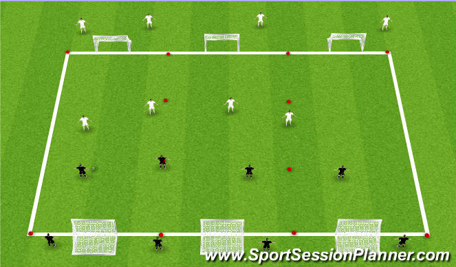 Football/Soccer Session Plan Drill (Colour): 4v4 6 goal game