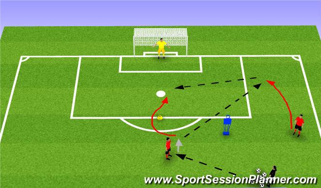 Football/Soccer Session Plan Drill (Colour): Through Ball
