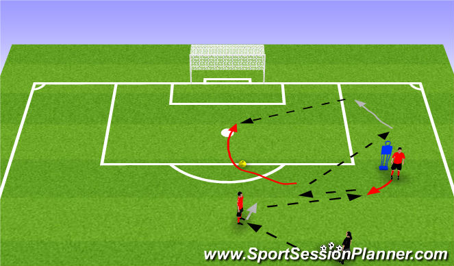 Football/Soccer Session Plan Drill (Colour): Check Back Double Pass