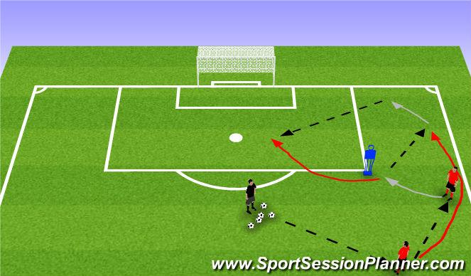 Football/Soccer Session Plan Drill (Colour): Overlap