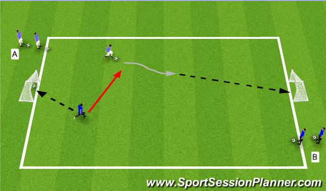 Football/Soccer Session Plan Drill (Colour): 1vs1 Warm-up
