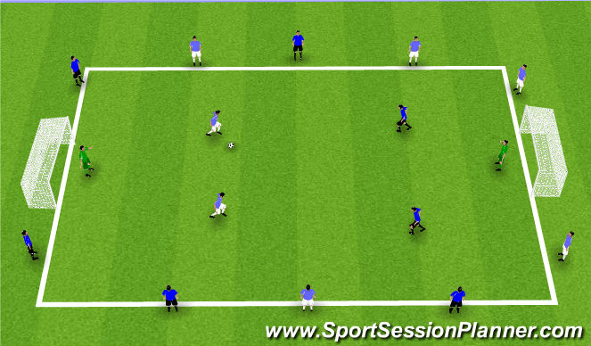 Football/Soccer Session Plan Drill (Colour): Technical Possession with finishing