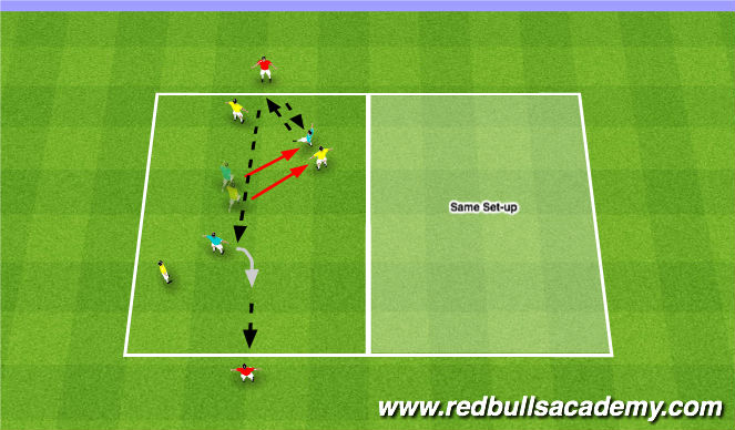 Football/Soccer Session Plan Drill (Colour): 2 v 3 + 2N