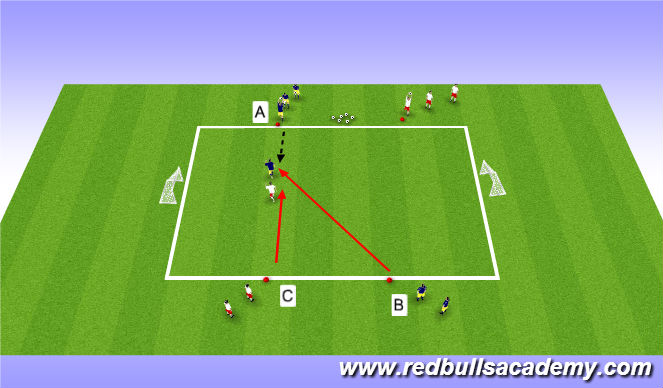 Football/Soccer Session Plan Drill (Colour): Technical Semi and Fully Opposed