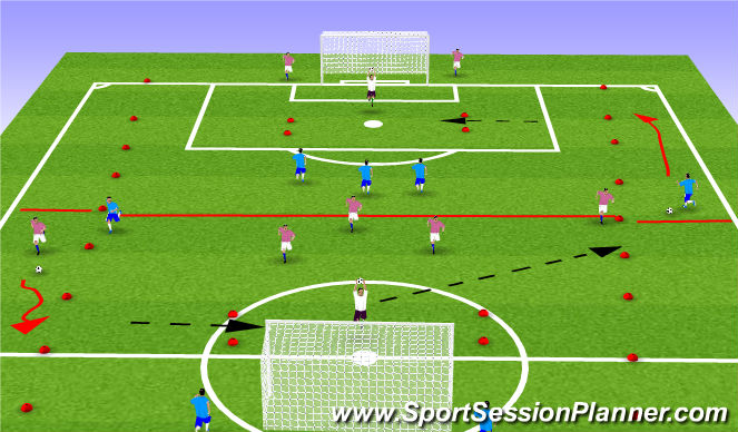 Football/Soccer Session Plan Drill (Colour): Flank Play