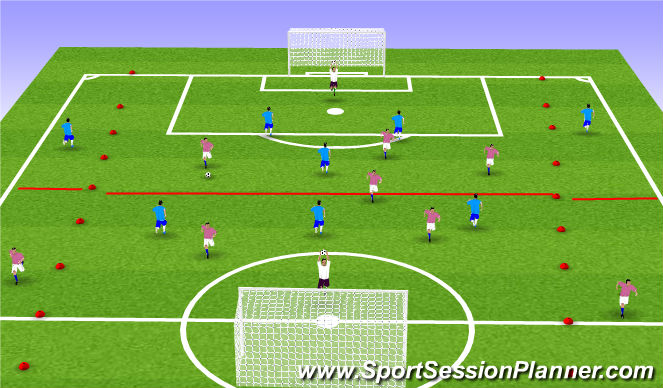 Football/Soccer Session Plan Drill (Colour): Flank Play Game