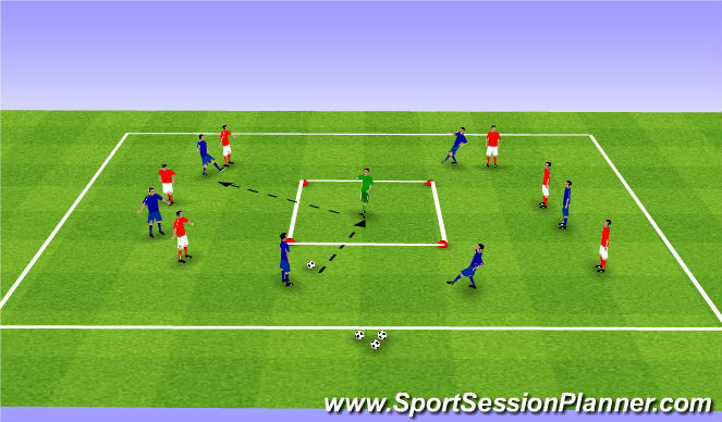 Football/Soccer Session Plan Drill (Colour): Transition & Pressing