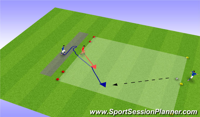 Football/Soccer Session Plan Drill (Colour): Starting Position