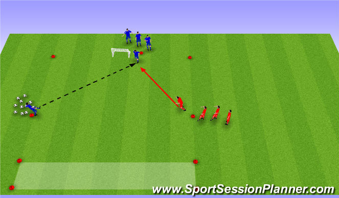 Football/Soccer Session Plan Drill (Colour): Tækniþjálfun: