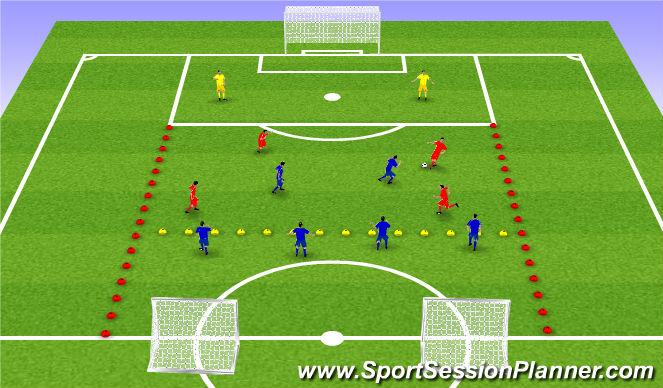 Football/Soccer Session Plan Drill (Colour): Leikrænþjálfu: