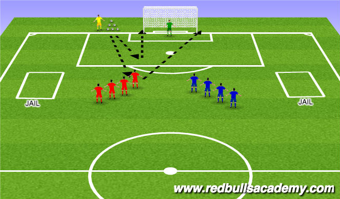 Football/Soccer Session Plan Drill (Colour): Activity 2- Serving time