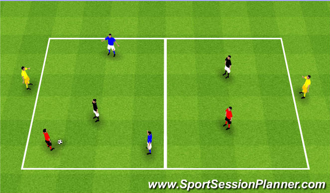 Football/Soccer Session Plan Drill (Colour): Two zone Transfer to Targets