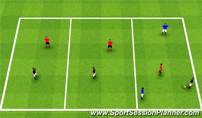 Football/Soccer Session Plan Drill (Colour): 3 Zone Transfer