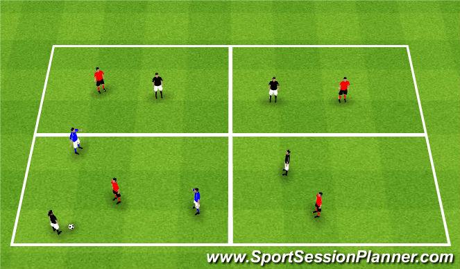 Football/Soccer Session Plan Drill (Colour): 4 Quarter Transfer