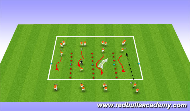 Football/Soccer Session Plan Drill (Colour): shoulder fient un/semi/fully opposed