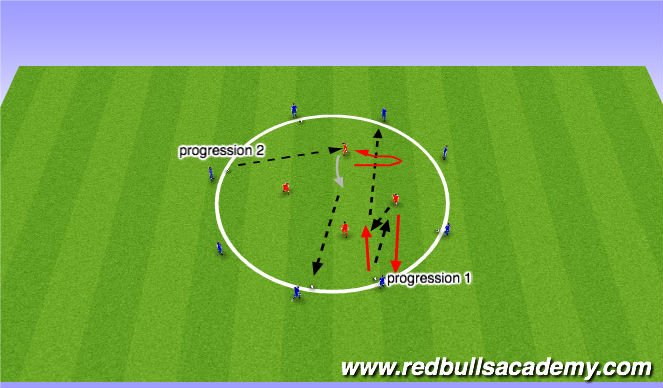 Football/Soccer Session Plan Drill (Colour): Warm up- Passing in the round
