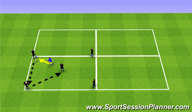 Football/Soccer Session Plan Drill (Colour): Rondo Progression 1