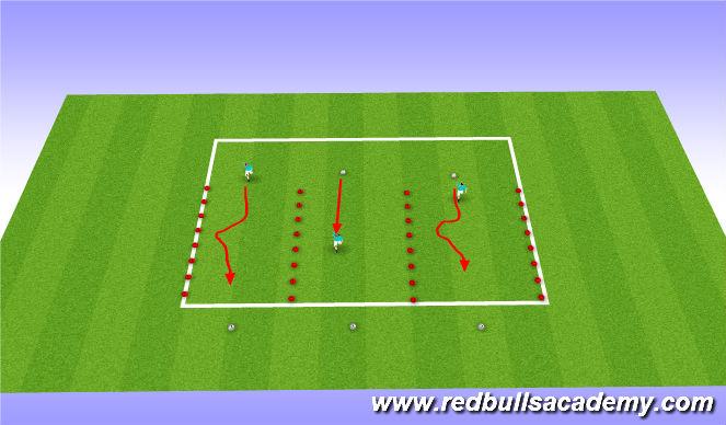 Football/Soccer Session Plan Drill (Colour): scissors un/semi opposed