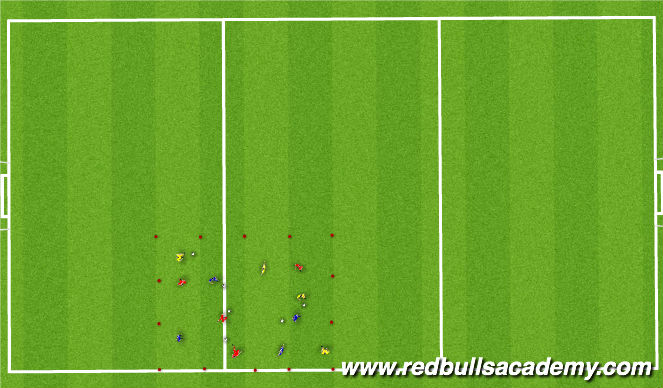 Football/Soccer Session Plan Drill (Colour): Main Activity- Pull-push