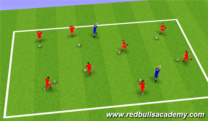 Football/Soccer Session Plan Drill (Colour): Astro boy/girl vs space cowboys/ cowgirls