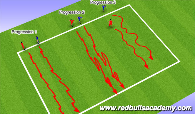 Football/Soccer Session Plan Drill (Colour): Warm up: Shadow Defending