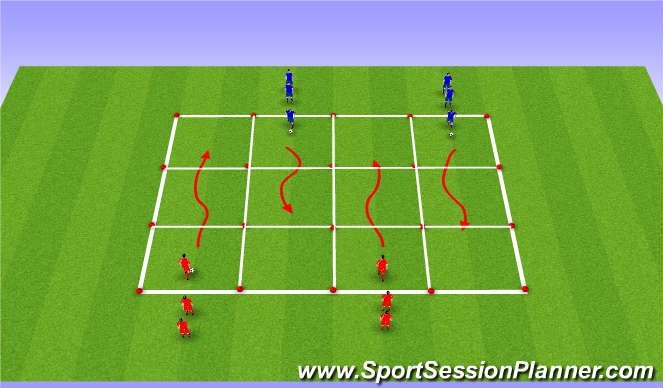 Football/Soccer Session Plan Drill (Colour): Kern 1