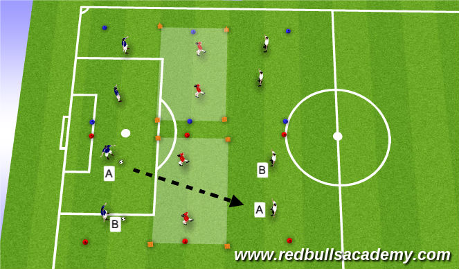 Football/Soccer Session Plan Drill (Colour): Semiopposed