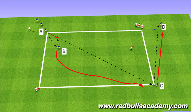 Football/Soccer Session Plan Drill (Colour): Stage I-Warm-up