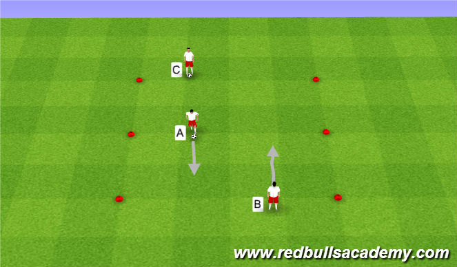 Football/Soccer Session Plan Drill (Colour): Messi & Xavi Warm up
