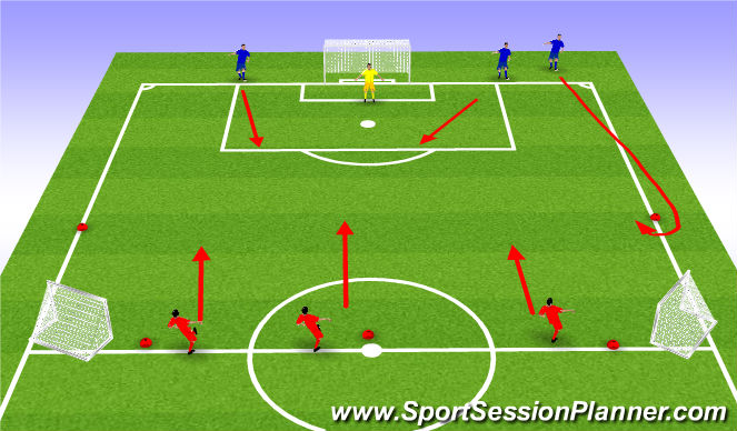Football/Soccer Session Plan Drill (Colour): 3 v 2