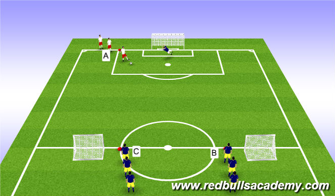 Football/Soccer Session Plan Drill (Colour): 2v1 full pressure