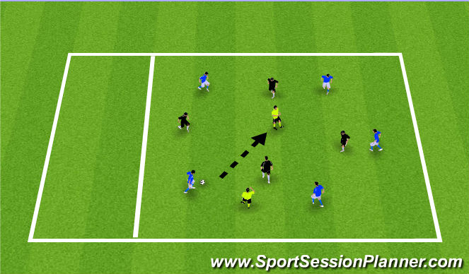 Football/Soccer Session Plan Drill (Colour): Inside Target Game