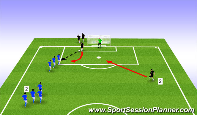 Football/Soccer Session Plan Drill (Colour): 1v1 Defending to Goal