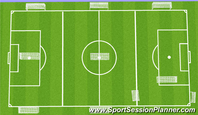 Football/Soccer Session Plan Drill (Colour): Field Set-up: