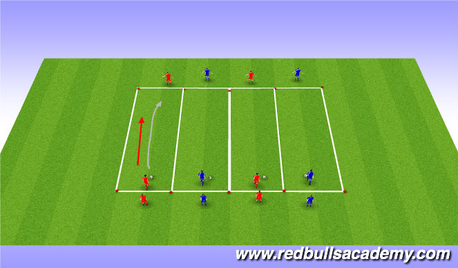 Football/Soccer Session Plan Drill (Colour): Warm- up- 2 on ball, 1 across