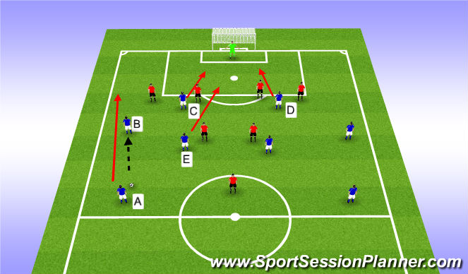 Football/Soccer Session Plan Drill (Colour): Phase of Play - 1