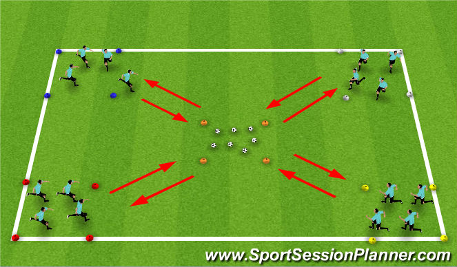 Football/Soccer Session Plan Drill (Colour): ABCs