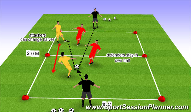 Football/Soccer Session Plan Drill (Colour): Skill Training 2v2 - Part 1