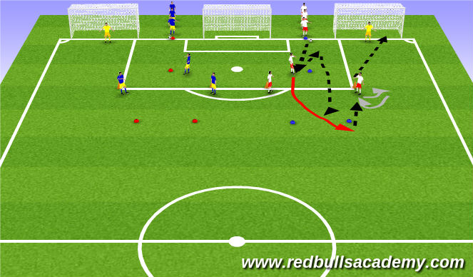 Football/Soccer Session Plan Drill (Colour): Technical Repetitions - Fully oppposed
