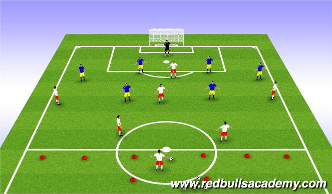 Football/Soccer Session Plan Drill (Colour): Initial Layout