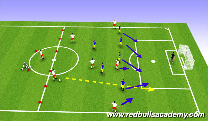 Football/Soccer Session Plan Drill (Colour): Positioning and movement (Scenario - dropping off)
