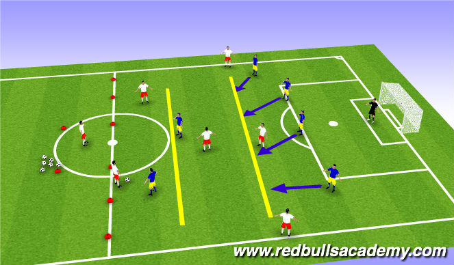 Football/Soccer Session Plan Drill (Colour): Scenario - Compressing and stepping up