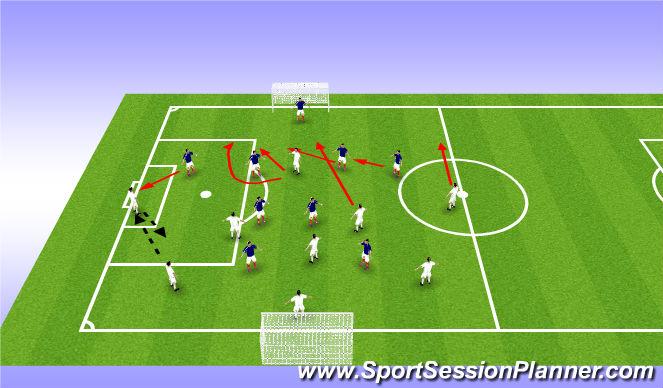Football/Soccer Session Plan Drill (Colour): Option 2 - Striker channel run
