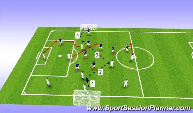 Football/Soccer Session Plan Drill (Colour): Option 3  Striker diagonal run