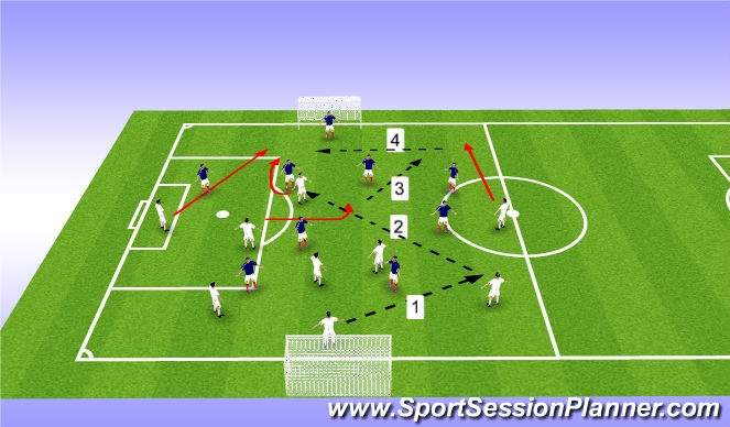 Football/Soccer Session Plan Drill (Colour): Option 4 - runner in behind
