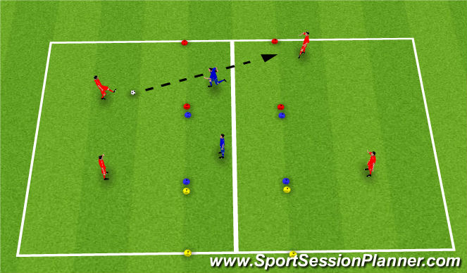 Football/Soccer Session Plan Drill (Colour): Small Target Passing