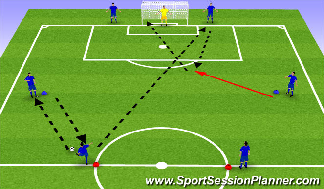 Football/Soccer Session Plan Drill (Colour): Build Up Play & Shooting SSG