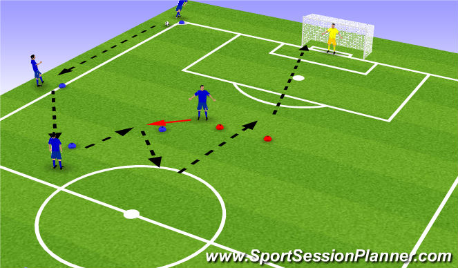 Football/Soccer Session Plan Drill (Colour): Passing Patterns Shooting