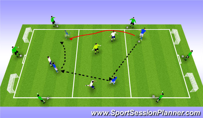 Football/Soccer Session Plan Drill (Colour): 3v3+1 Funiño